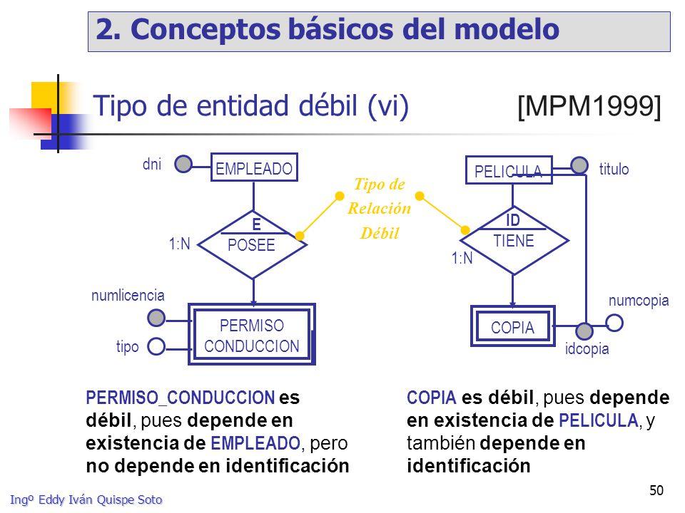 Tipo de entidad débil (vi) [MPM1999]